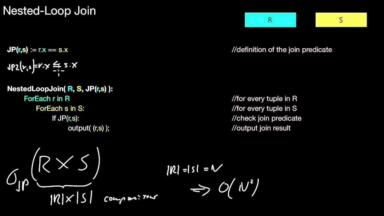 20.20 Applications of Join Algorithms, Nested Loop Join, Index Nested Loop  Join