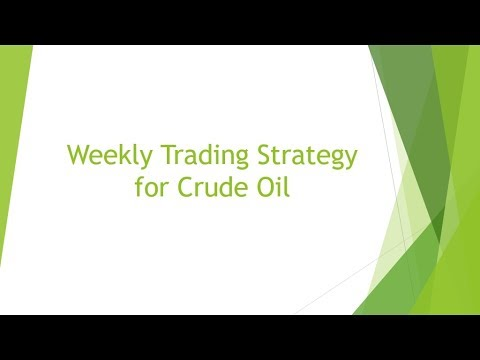 Weekly Trading Strategy for Crude Oil 19th March 2018