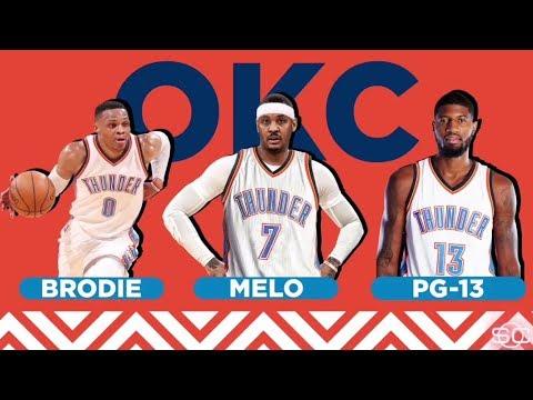 Carmelo Anthony trade puts Thunder in superteam conversation | ESPN