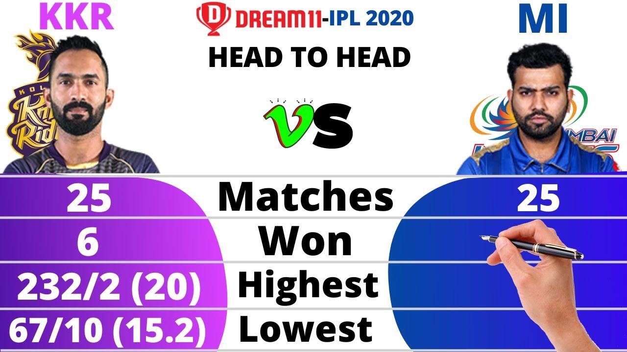 KKR vs MI Head to Head Comparison | Dream11IPL 2020 | Kolkata Knight Riders  vs ...