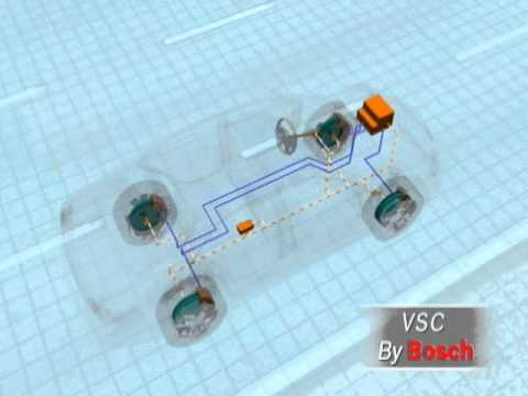 BOSCH Vehicle Stability Control