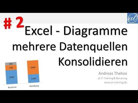 Excel # 598 - Diagramm - mehrere Datenquellen - Konsolidieren - YouTube