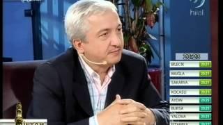 İFTAR SAATİ- KADER BAHSİ 3/3- Mustafa İSLAMOĞLU