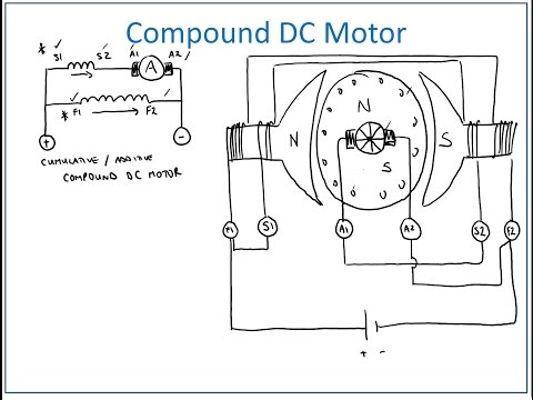 Cumulative Compound DC Motor Connections - YouTubeYouTube