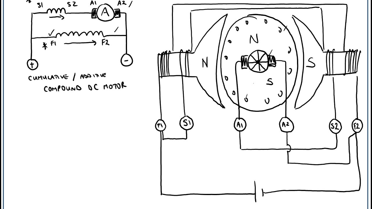cumulative compound dc motor connections youtube rh youtube com 4 wire dc motor connection diagram dc series motor connection diagram
