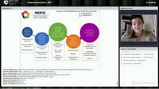 Разработка программы развития образовательной организации