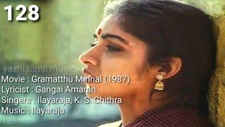 Retta Kili Suthi Vantha Tamil Lyrics Song
