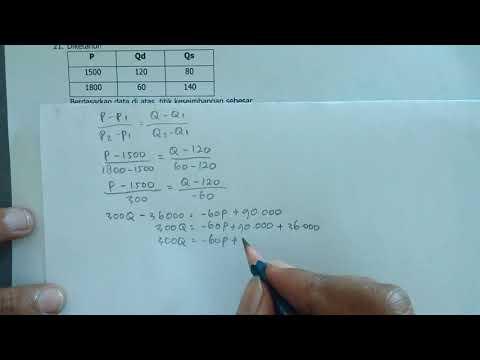 mencari-fungsi-permintaan-penawaran-dan-titik-keseimbangan