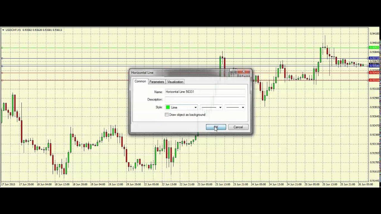 Nasdaq Futures Live Chart — NDX Futures Quotes — TradingView