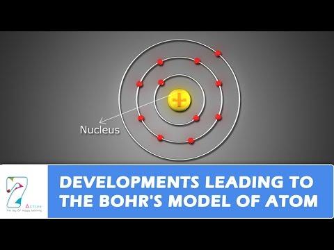 DEVELOPMENTS LEADING TO THE BOHR'S MODEL OF ATOM