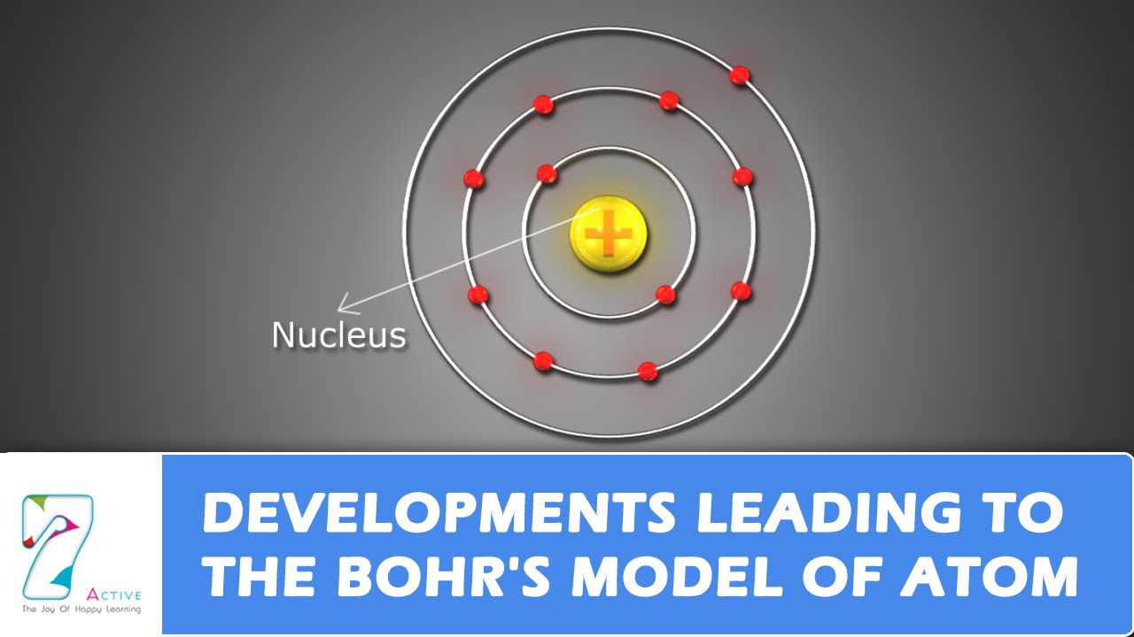Developments Leading To The Bohr U0026 39 S Model Of Atom