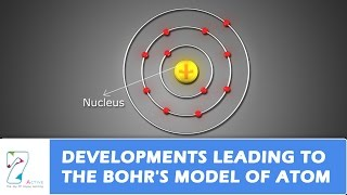 DEVELOPMENTS LEADING TO THE BOHR