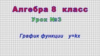 Алгебра - 8 класс (Урок№3 - График функции y=kx)