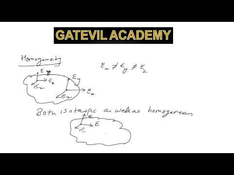 Strength of materials: Isotropy and Homogeneity
