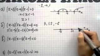 Алгебра 9 кл. Мордкович. Параграф 2.6