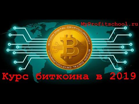Bitcoin и Etherium торговая стратегия (курс на неделю)