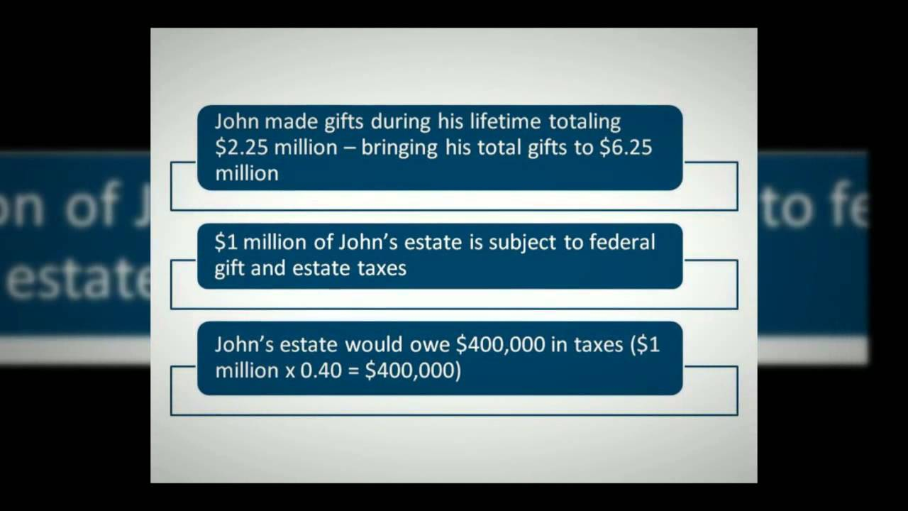 The Lifetime Exemption to Gift and Estate Taxes - YouTube