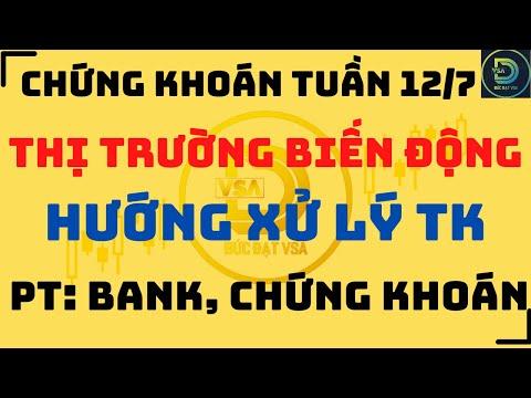 học đầu tư chứng khoán tại kienthuccuatoi.com