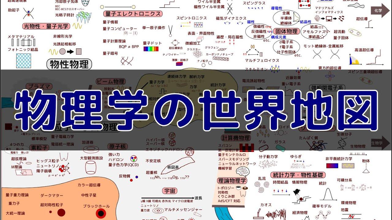 物理学の世界地図かいてみた Map of Physics 【固体量子】【VR ...