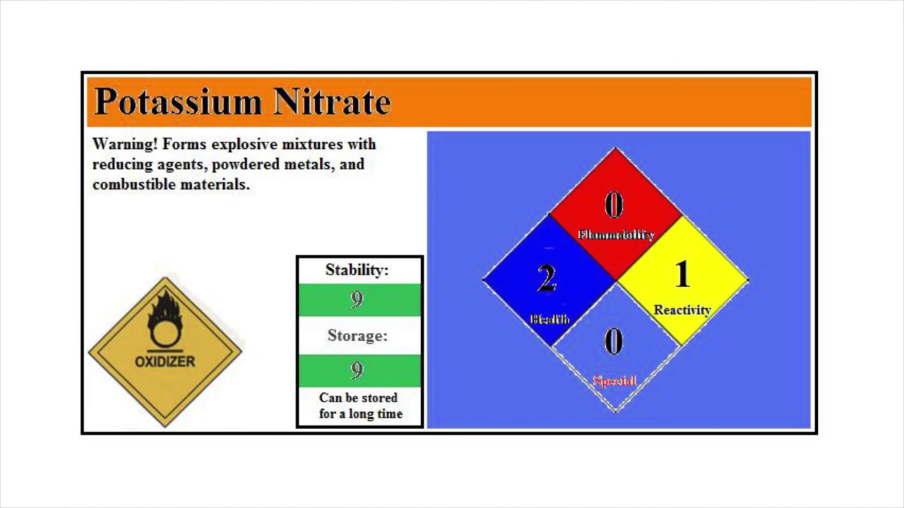 How to make potassium nitrate (kno3)