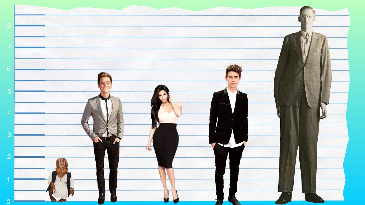 How Tall Is Connor Franta? - Height Comparison!