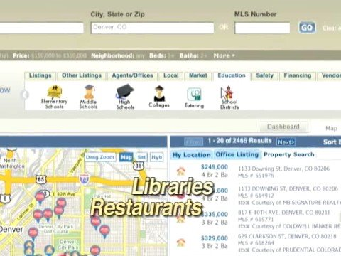Metro Brokers TV Commercial Location Location Location