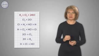 Химия 8 класс. Хлороводород  и соляная кислота