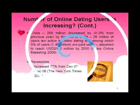 Online dating business