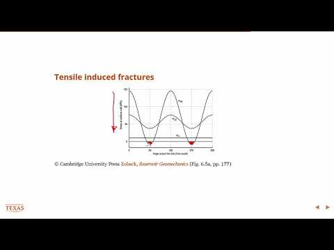 Drilling induced tensile fractures