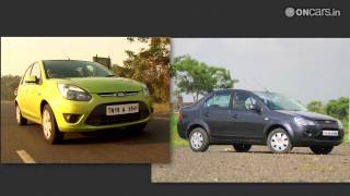 Ford Figo and Ford Classic recalled in India