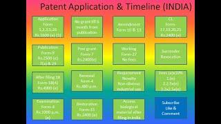 patent consultants in india