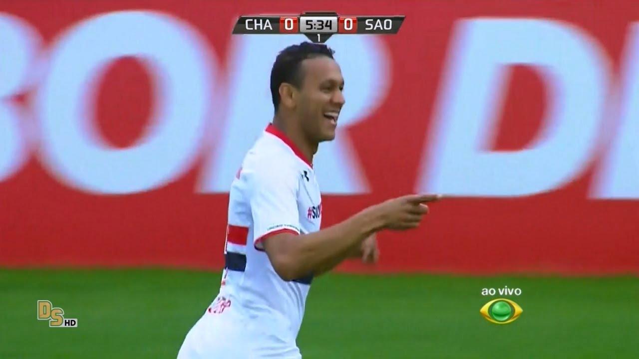 Resultado de imagem para Chapecoense 0 x 1 São Paulo 2015
