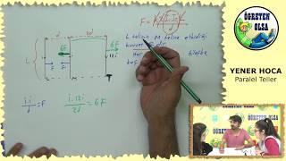 YKS Fizik-YENER HOCA- Manyetik Kuvvet #2( Parelel Tellere Etkiyen  Kuvvet)