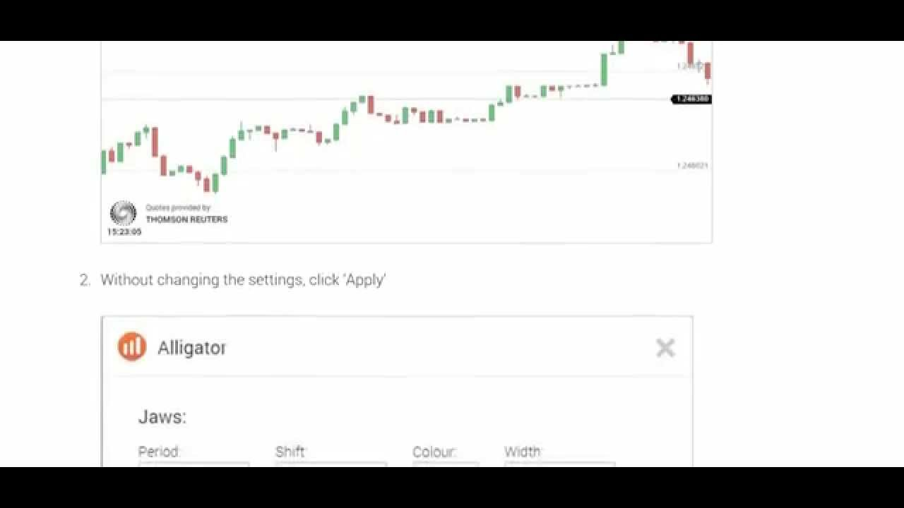 Alligator trails in binary options