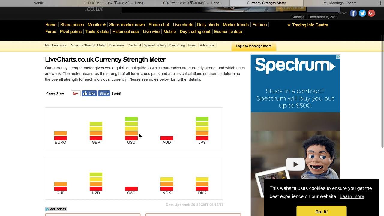 Trading-online-forex.com hyderabad forex dealers
