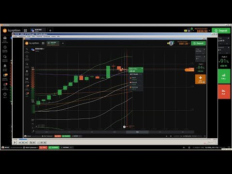 ▶️ Price Action: iq option live call and put options explain