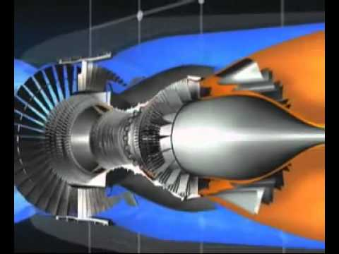 Axial Flow Air Compressor Youtube