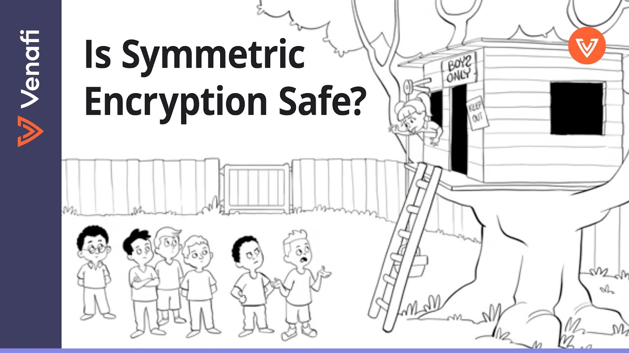 Ziele und Wege der Kryptographie
