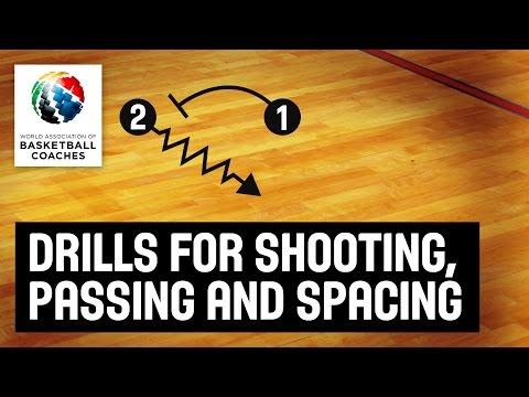 Drills for Shooting, Passing and Spacing - Joacquin Ruiz Lorente - Basketball Fundamentals