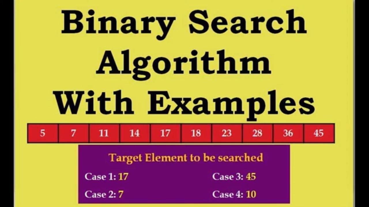 Binary Search Algorithm Pseudocode