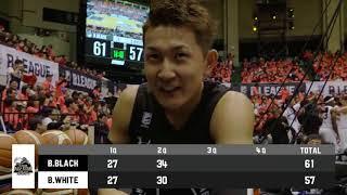 B.BLACK vs B.WHITE|B.LEAGUE ALL-STAR GAME 2018 Highlights|01.14.2018 プロバスケ (Bリーグ)