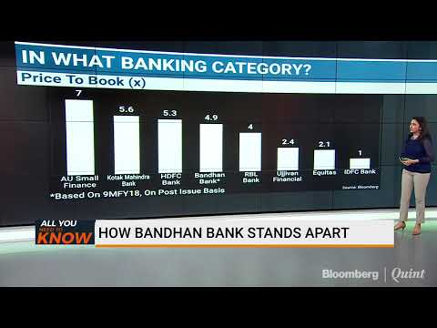 Bandhan Bank Heads To The Bourses