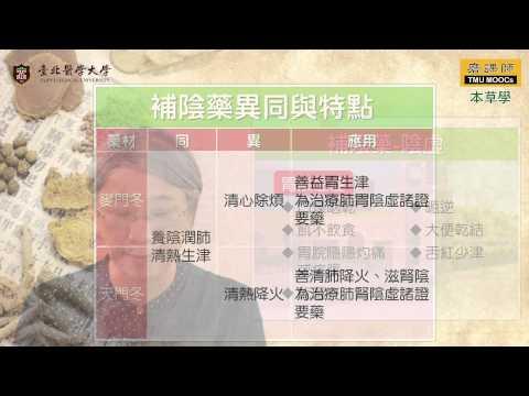 TMU-MOOCS_本草學-WEEK12-1-課程介紹