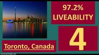 Top Ten most liveable cities in the world