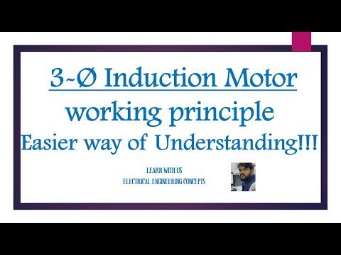 3 phase Induction Motor working principle
