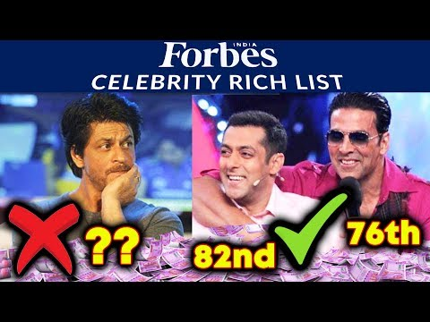 Salman, Akshay In FORBES HIGHEST Paid Celebs In World 2018 List, Shahrukh Khan FAILS Mp3