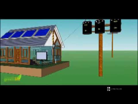 Solar PV On Grid system for Residential/industrial Use