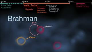 Hinduism Introduction: Core ideas of Brahman, Atman, Samsara and Moksha | History | Khan Academy