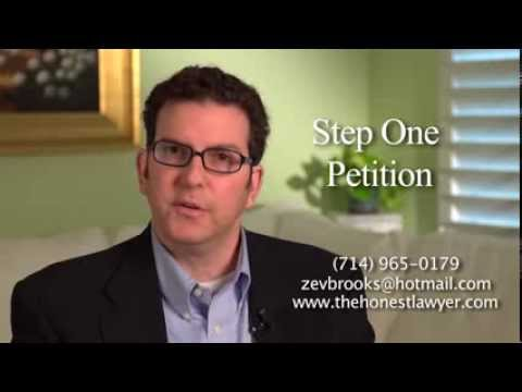Basic California Probate Process & Procedure Start to Finish