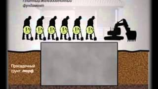 винтовые сваи купить в кемерово(винтовые сваи купить в кемерово., 2013-10-31T11:07:25.000Z)